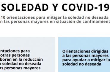 Infografía Soledad y Covid-19