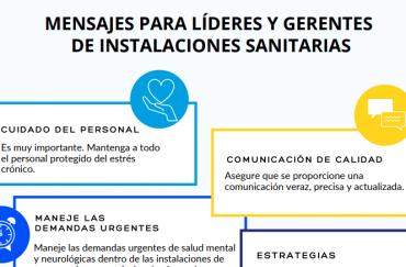 Infografía Líderes y Gerentes de Instalaciones Sanitarias